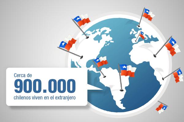 Infografía: ¿Cuántos son y dónde viven los chilenos radicados en el extranjero?