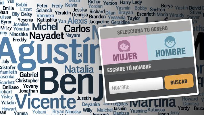 ¿Qué tan popular es tu nombre? Conoce cuántos nuevos chilenos se llaman como tú