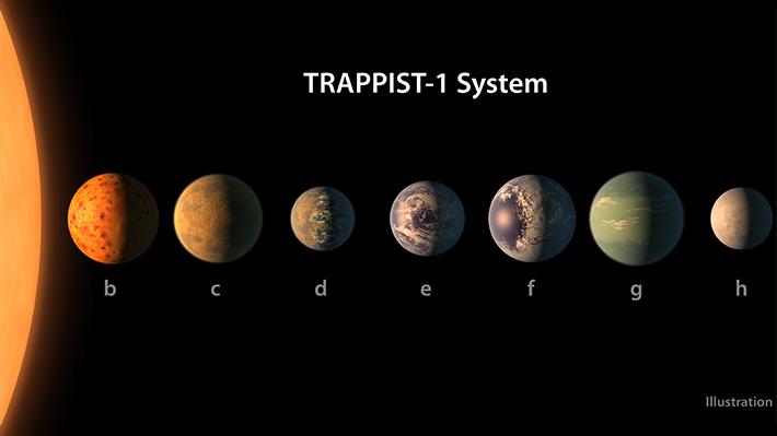 LA NASA CONFIRMA VIDA EXTRATERRESTRE EN LOS PLANETAS RECIEN DESCUBIERTOS