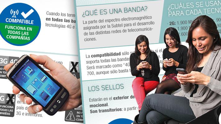 Infografía: El nuevo etiquetado que llega hoy a los celulares en Chile