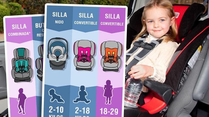 Las sillas de autos para niños ya son obligatorias: Conoce cuál es la que necesitas