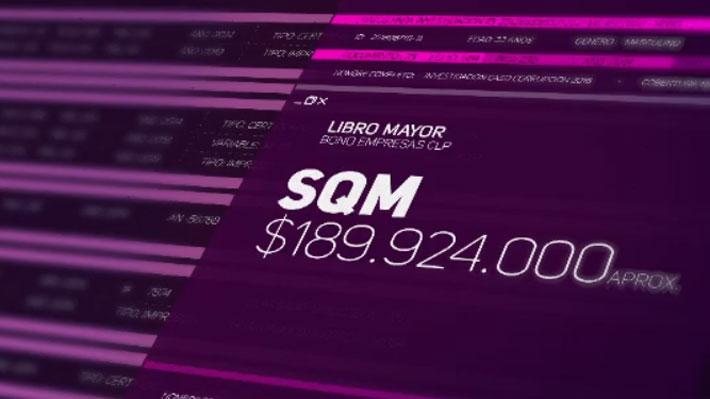 Las millonarias inversiones del PS en SQM, Pampa Calichera y empresas concesionarias de autopistas