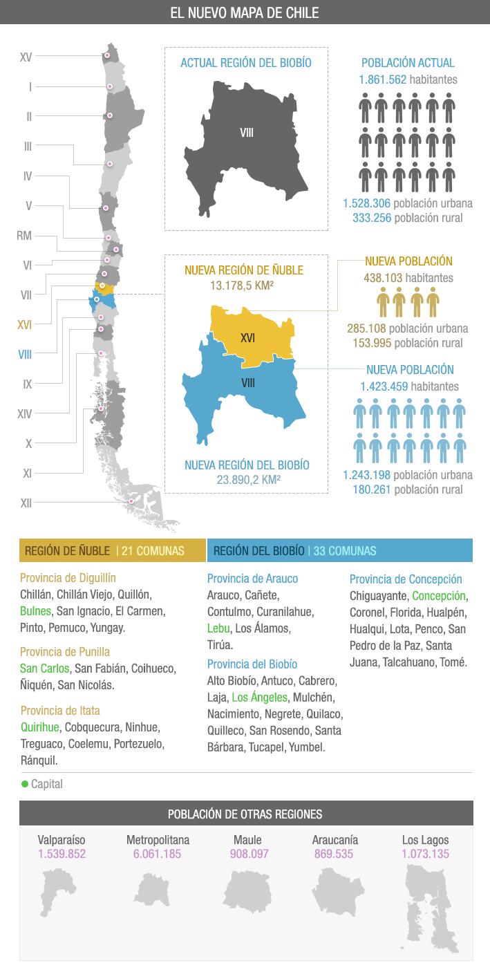 El nuevo atlas de chile cmo quedar el mapa del pas tras crearse con la inclusin de esta nueva zona que tendr una poblacin cercana a las 440 mil personas el pas pasar a estar dividido en 16 regiones gumiabroncs Gallery