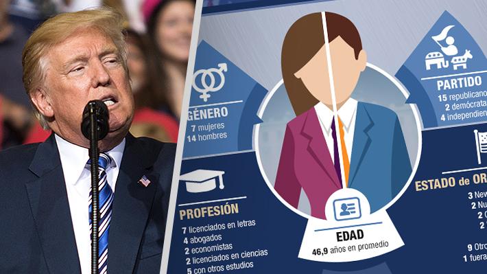 """El """"West wing"""" de Trump: Cuáles son las características de los asesores más cercanos al Presidente de EE.UU."""
