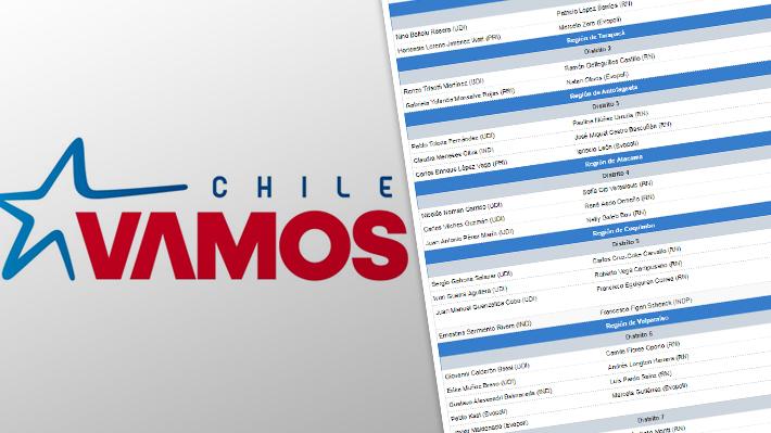 Revisa todos los candidatos de Chile Vamos para las elecciones parlamentarias