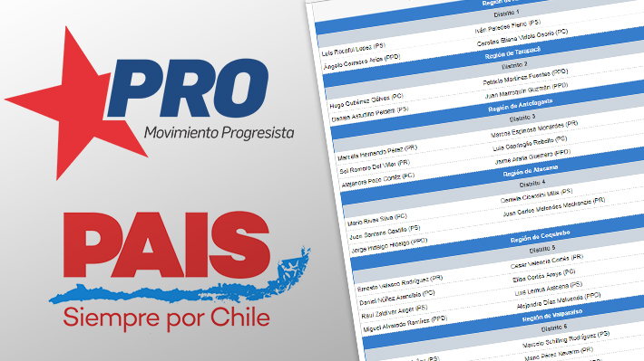 Revisa los candidatos del PRO y País para las elecciones parlamentarias