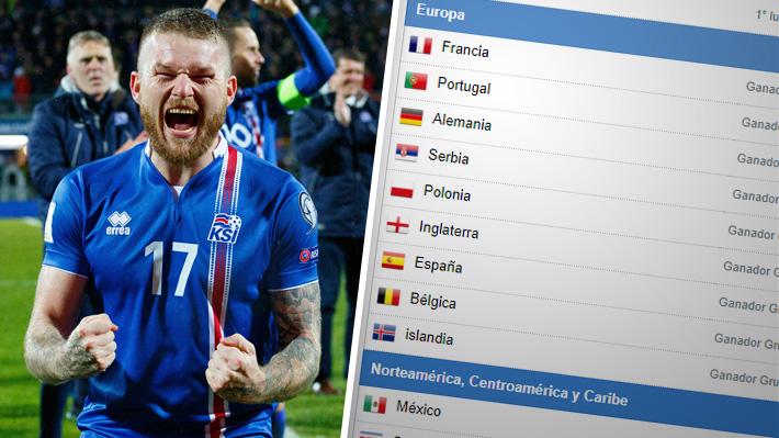 Mira a todos los ya clasificados y cómo consiguieron ir al Mundial de Rusia 2018