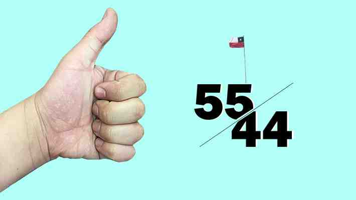 Otra vez: Centroizquierda saca el 55% y centroderecha el 44%. ¿Qué piensas de esta tendencia?