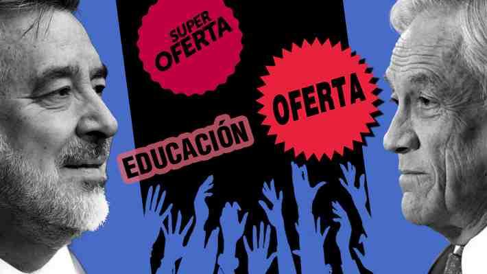 """¿""""Ofertones""""?  Análisis a nuevas propuestas en Educación de presidenciables. ¿Qué opinas?"""