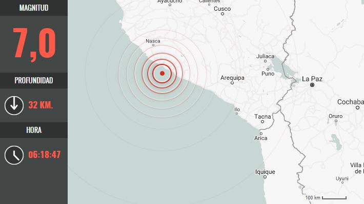 Fuerte sismo en Perú se percibe en las regiones de Arica y Parinacota y Tarapacá