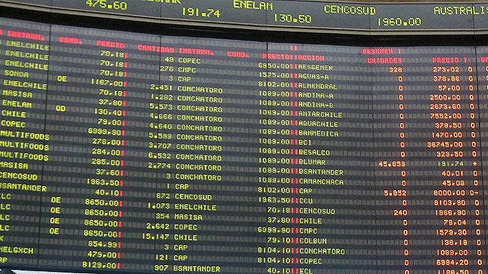 Bolsa de Santiago cierra la semana con una fuerte alza y concluye positiva semana
