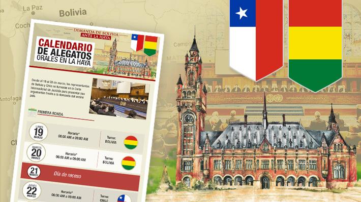 El calendario de los alegatos orales en La Haya: Qué días fueron asignados a Chile y Bolivia