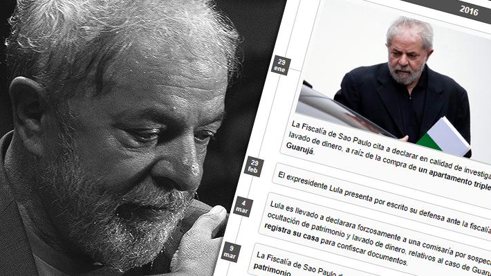 """Cronología: Los hitos de la operación """"Lava Jato"""" que complican a Lula da Silva"""