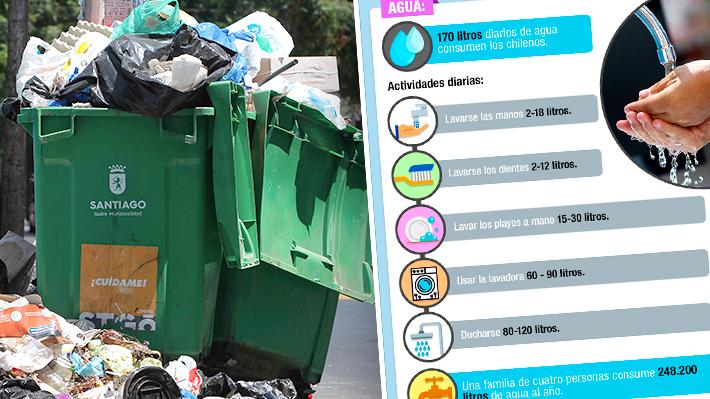 ¿Cuánto contaminan los chilenos? Las cifras del país que genera más basura per cápita en Sudamérica