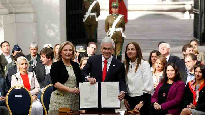 ¿Qué te parecen las medidas anunciadas por Piñera para la equidad de género?