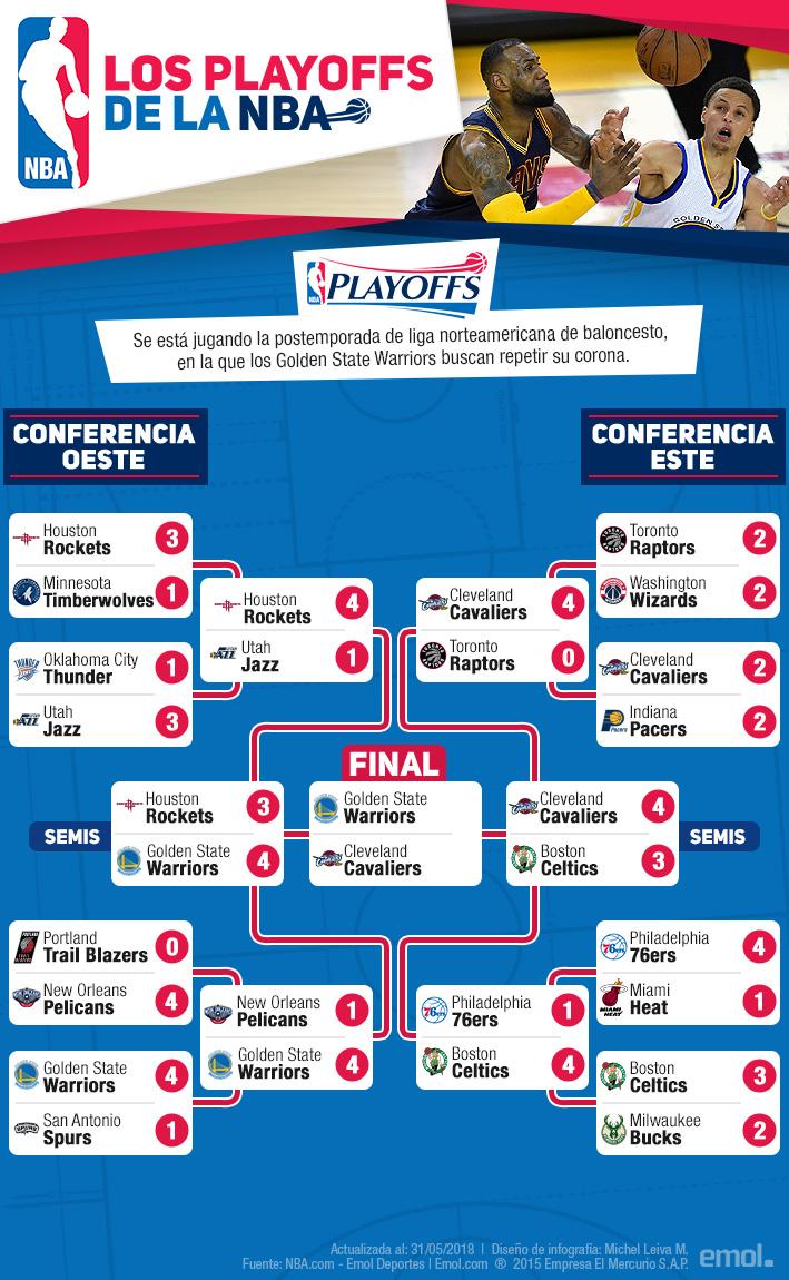 Nba Calendario.Warriors Vs Cavaliers El Calendario De Las Finales De La