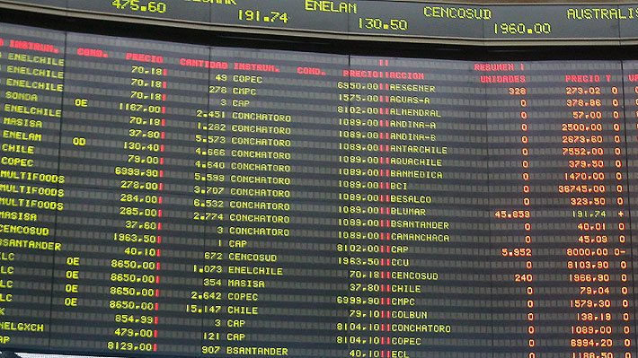 Bolsa de Santiago cierre el mejor cierre del mes y acciones de Iansa siguen en picada
