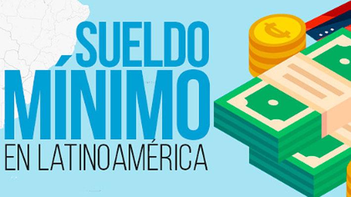 Se discute reajuste del salario mínimo en Chile: Cuáles son las cifras que se manejan en Latinoamérica