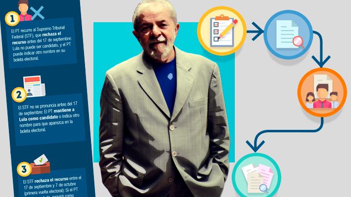 Los caminos del partido de Lula para que sea su candidato presidencial