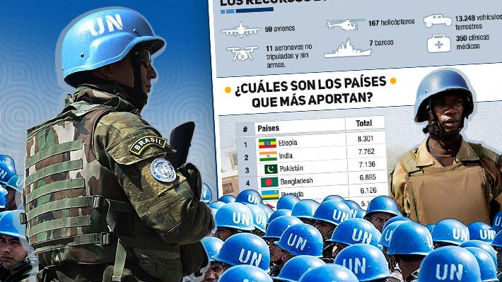 """Radiografía a los """"cascos azules"""" de la ONU: sus misiones, cuántos son y cuál es el aporte de Chile"""