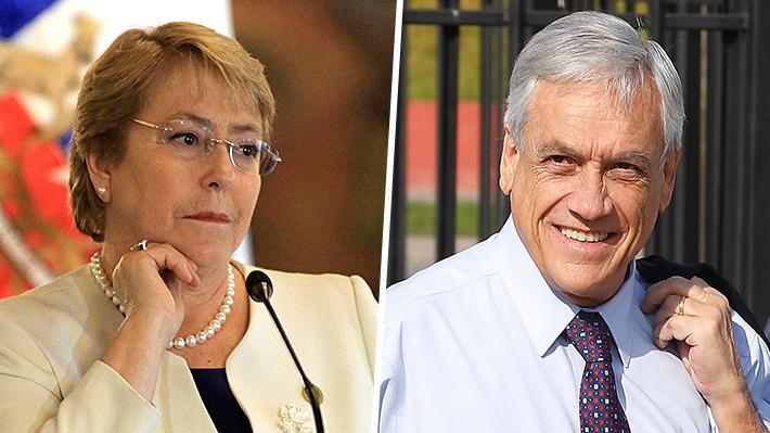 Bachelet versus Piñera: El desempeño de Chile en los rankings internacionales en el último año de sus gobiernos