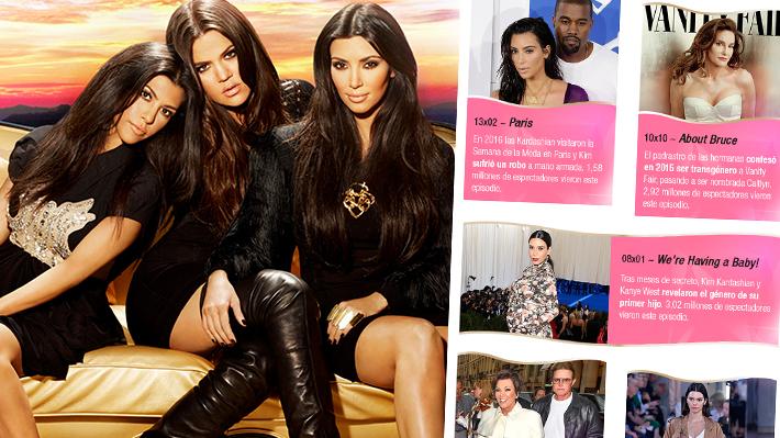 La familia entre cámaras: Una década del controvertido imperio Kardashian