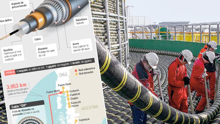 Fibra Óptica Austral: Cómo será el recorrido, funcionamiento e instalación del cable que conectará al sur de Chile