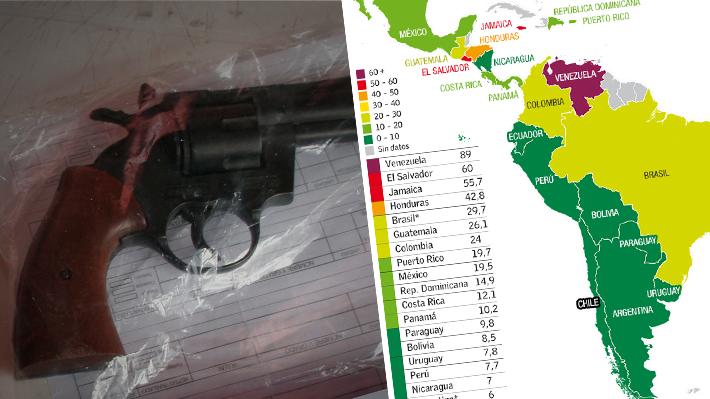 Mapa: Los países con mayor y menor tasa de homicidios en Latinoamérica