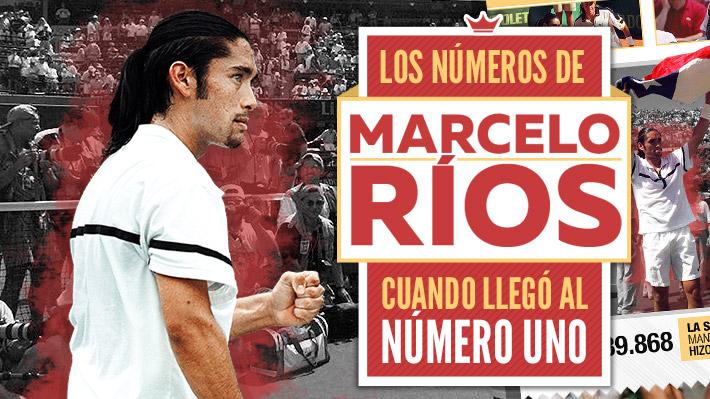 """Tenía 22 años y nueve títulos: Los números que ostentaba """"Chino"""" Ríos cuando logró el histórico N°1 del tenis mundial"""