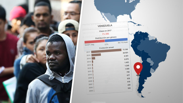 ¿De dónde vienen? Radiografía al origen de los inmigrantes que recibieron visa en Chile durante 2017