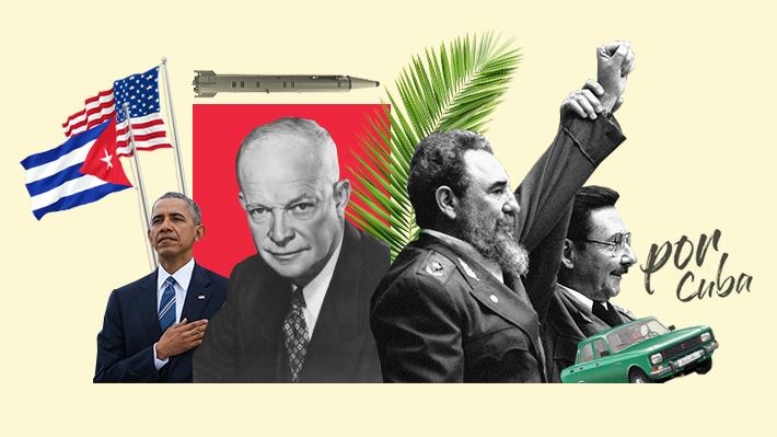 Entre un embargo y la revolución: Cronología de la relación entre EE.UU. y Cuba