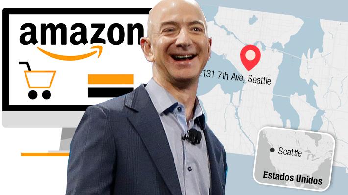 De Amazon a Chile: Cómo es el gigante comercial que facilitará el envío de productos a nuestro país