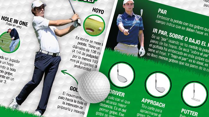 A raíz del éxito de Niemann, revisa la guía con los términos clave para entender mejor el golf