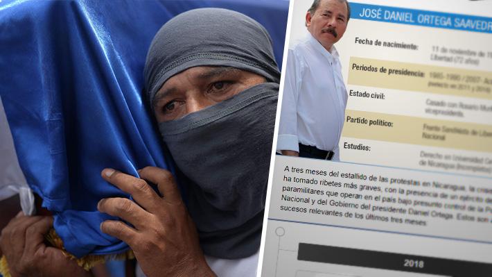Cronología: Los tres meses de la crisis más aguda de Nicaragua
