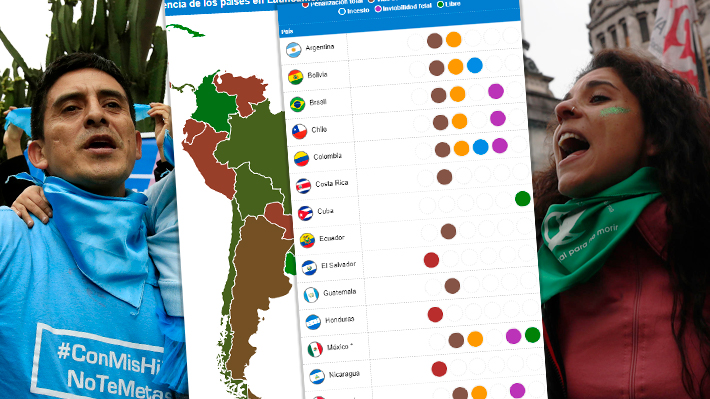 Cómo queda el escenario del aborto en Latinoamérica tras la votación en Argentina