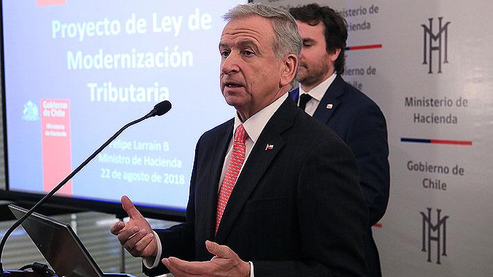 Desde condonación hasta el adiós a las boletas de papel: Los otros detalles de la reforma tributaria de Piñera