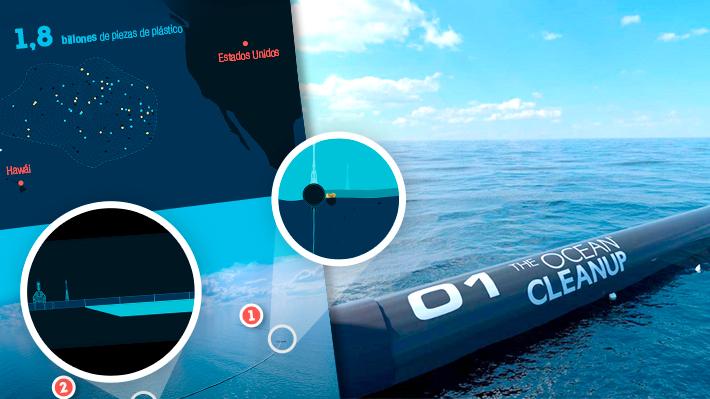 ¡Sistema 001 al agua! Así funcionará el extenso flotador que desde mañana limpiará el Pacífico Norte