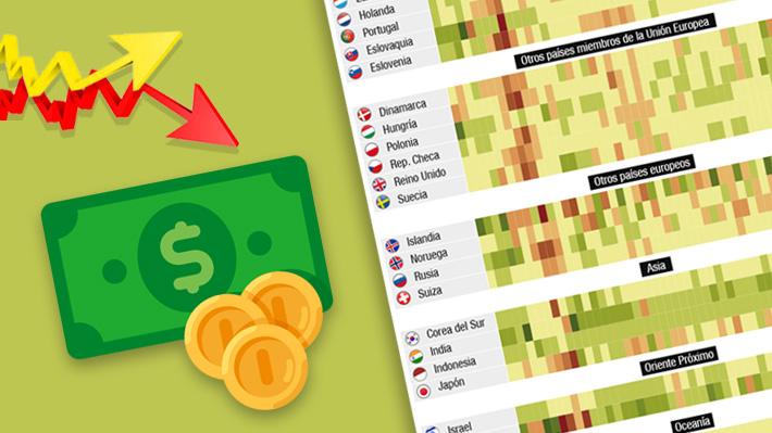 Cuál fue el impacto en las economías del mundo de la crisis financiera del 2008