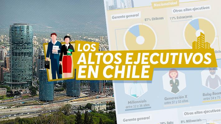 El 4% de las gerencias generales son encabezadas por mujeres: Cuál es el perfil de los altos ejecutivos en Chile