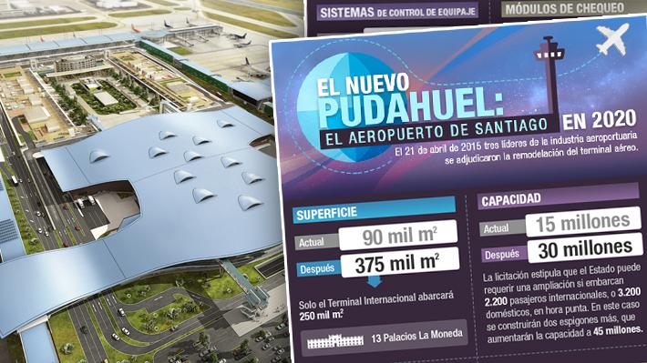 Infografía: Cómo será el nuevo aeropuerto de Pudahuel, el terminal aéreo más grande de Chile