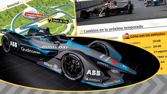Vehículos más rápidos y carreras de 45 minutos: Cómo es la temporada de la Fórmula E que vuelve a Chile