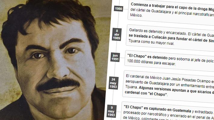 """La escurridiza vida de """"El Chapo"""" Guzmán: Los hitos que han marcado al capo mexicano"""