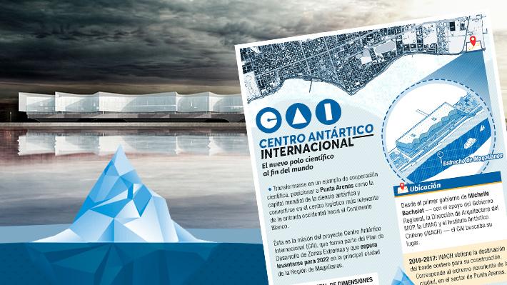 Cómo será el Centro Antártico, el moderno proyecto científico cuyo futuro estaría en jaque por falta de recursos