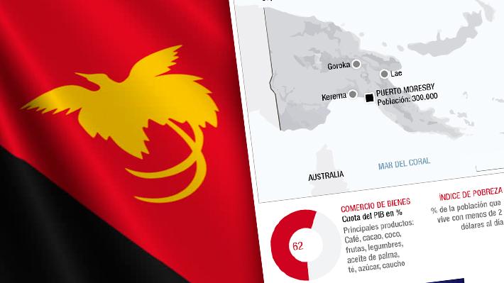 ¿Cómo es Papúa Nueva Guinea? El país que será sede de la cumbre de líderes APEC este fin de semana