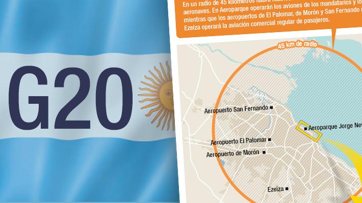 Alerta total en Argentina: Cuáles son las medidas de seguridad por la cumbre del G20