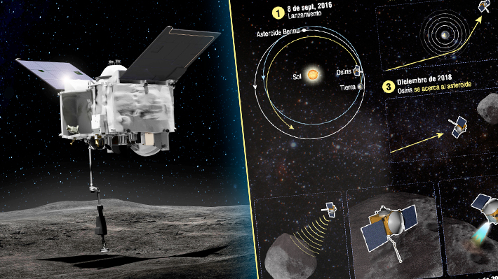 La sonda Osiris-REx llega al asteroide Bennu para iniciar su estudio de la roca y regresar a la Tierra