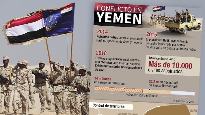 Más de 14 millones en riesgo de hambruna y 10 mil civiles muertos: El balance del conflicto en Yemen