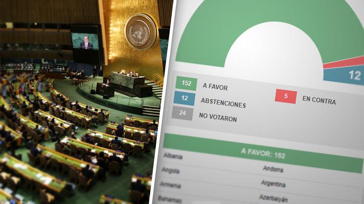 Pacto Migratorio: Los 152 países que adhirieron y cuáles lo rechazaron o se abstuvieron
