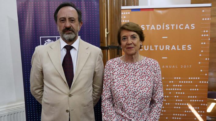 Lanzan estadísticas culturales: Aumentaron investigaciones por delitos contra el patrimonio y bajó el público de filmes chilenos