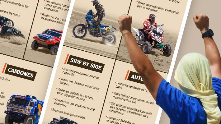 De las motos a los camiones: Conoce cómo son los vehículos que compiten en el Dakar